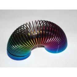 Spirale , Regenbogen